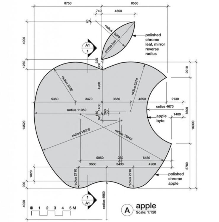 LOGO ICOON #1 – Apple: eenvoudig maar doeltreffend, dankzij de 'bite'